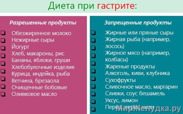 Разрешенные и запрещенные продукты при столе №2