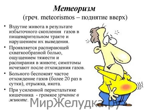 Что такое метеоризм