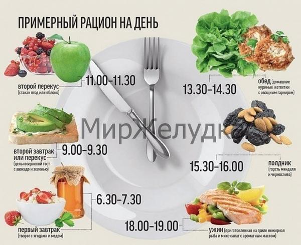питание при дисбактериозе