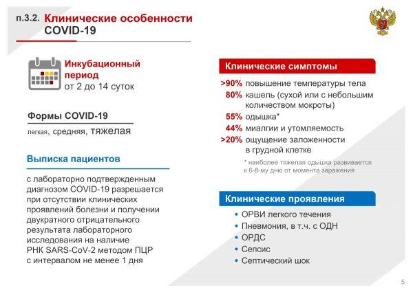 Сибирская язва и COVID-19
